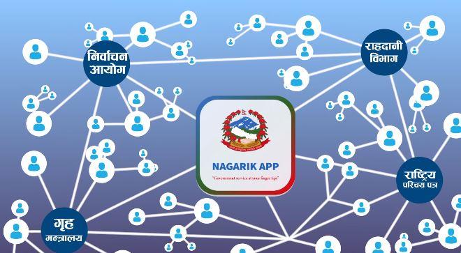 सबै सरकारी सेवा एउटै एपमा: अब नागरिक एप, यसरी भर्नुहोस