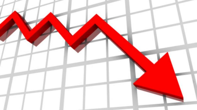 साताको तेस्रो कारोबारको पुँजीबजारमा उच्च अंकको गिरावट